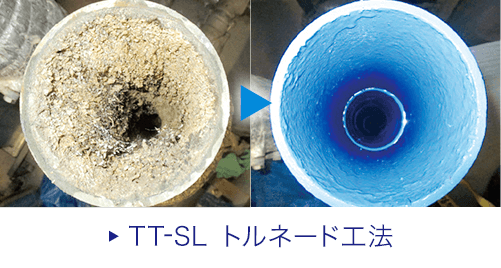 TT-SL トルネード工法